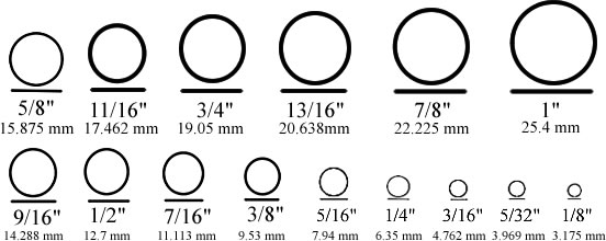 piercing durchmesser